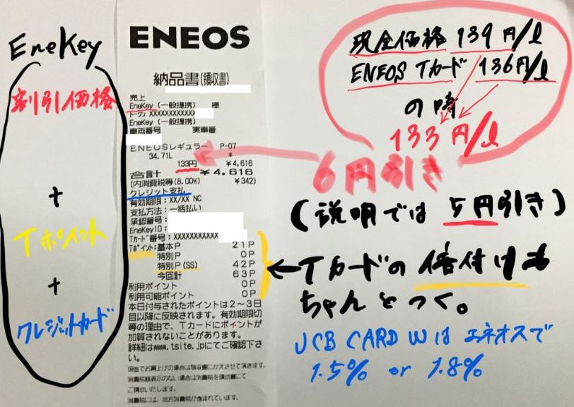 ENEOSでEneKeyで払った時のレシート。割引価格、Tポイントつく、クレジットカード払い